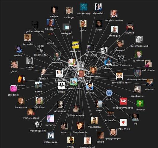 La représentation graphique de mes amis sur Twitter