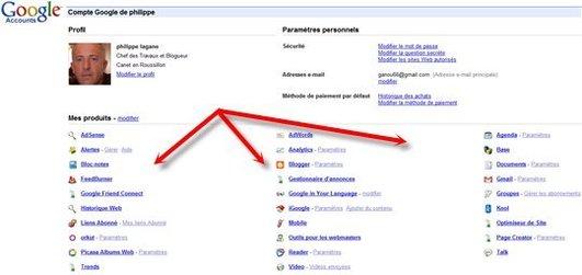 Google - Nos utilisations, notre profil - Les évolutions