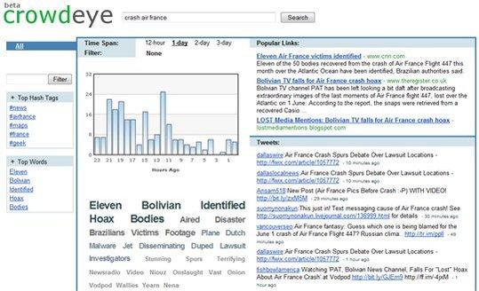 CrowdEye - Une alternative à Twitter Search