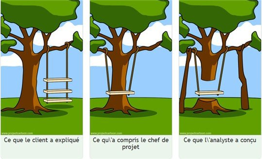 The Project Cartoon - Gestion de projet en BD