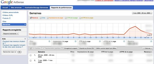 Google Adsense - nouvelle interface en Beta