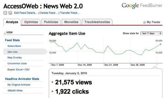 La publicité dans les flux RSS rapporte t elle ?