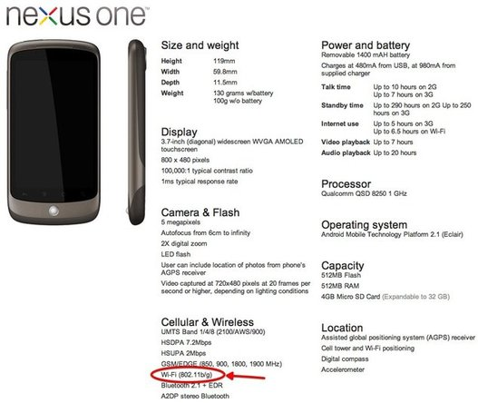 Pas de WIFI 802.11n pour le Nexus One
