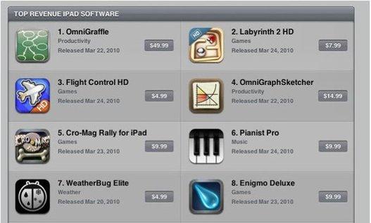 iPad App Store en video
