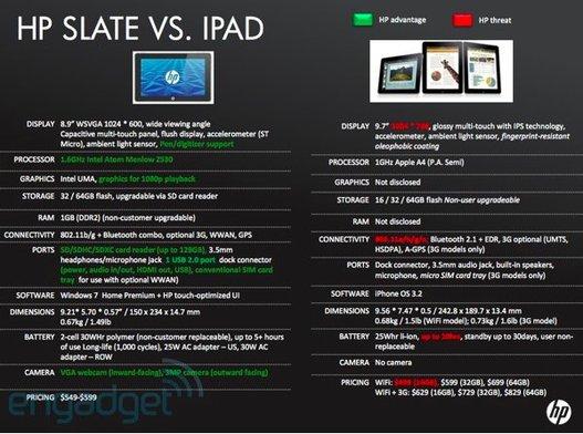 HP Slate Vs iPad - La guerre des tablettes va commencer