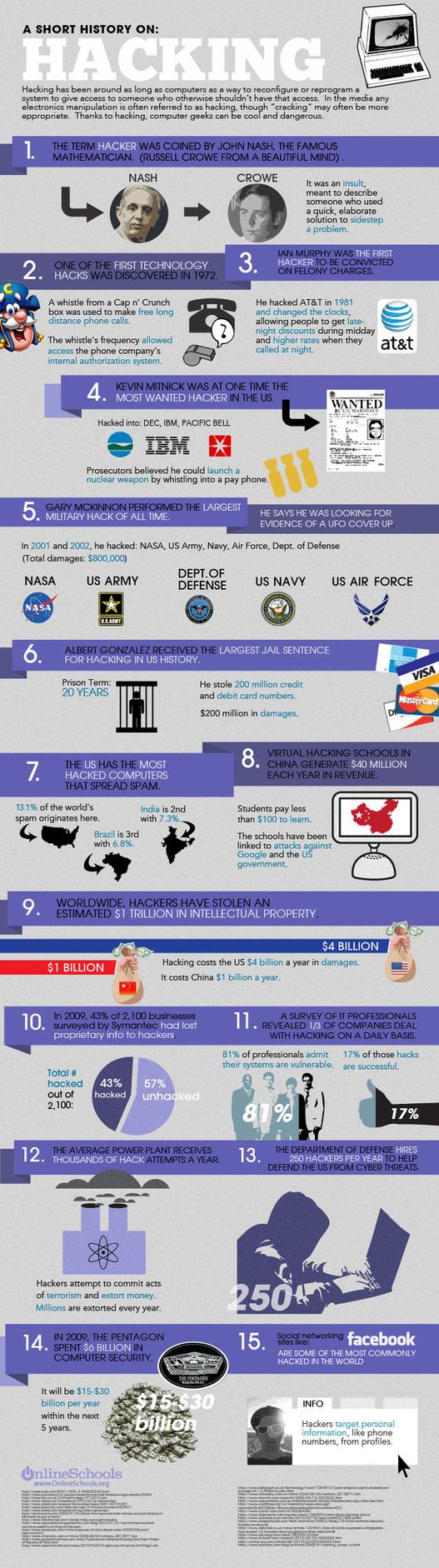 L'histoire du Hacking en 1 seule image