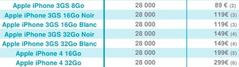 iPhone 4 - Les tarifs chez Bouygues