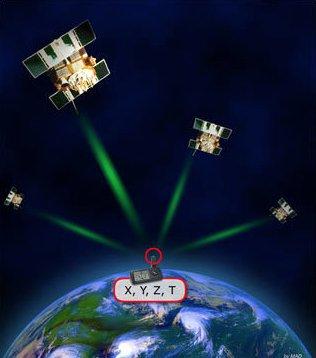 Apple collecte nos données GPS