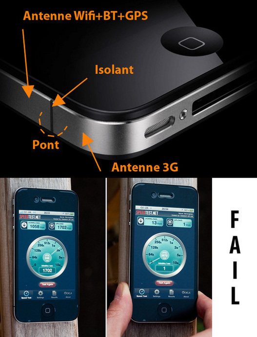 iPhone 4 - Déjà des problèmes d'antenne