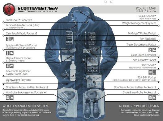 La veste parfaite pour un voyage d'affaire de courte durée