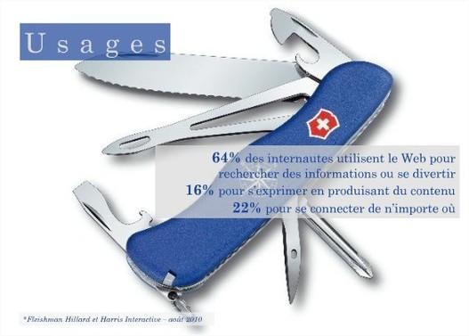 Internet en France et en Chiffres