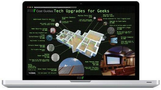La maison du Geek en 1 image