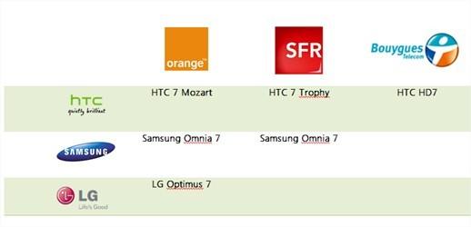 Les Windows Phone 7 chez Orange,SFR et Bouygues Télécom