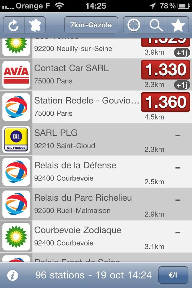 Mobicarbu+ - L'application iPhone pour localiser les stations services en pénurie de carburant