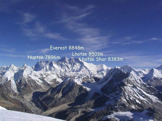 Internet et 3G au sommet de l'Everest