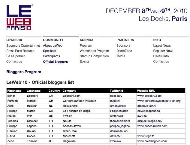 LeWeb'10 - Le listing des blogueurs officiels est paru