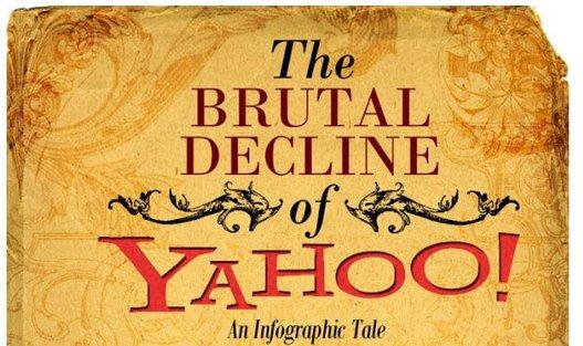 L'histoire de Yahoo et son déclin en 1 image
