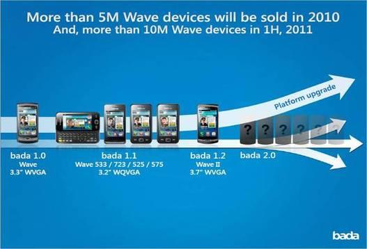 Samsung Bada 2.0 - Une mise à jour majeure bientôt