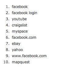 Facebook explose tout le monde aux US