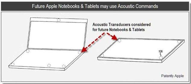Des commandes acoustiques sur les futurs produits Apple ?
