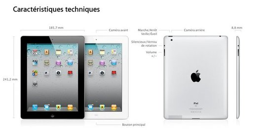 iPad 2 - Combien de RAM ?