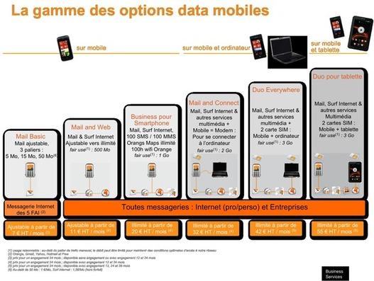 Orange Business lance de nouvelles offres pour les professionnels