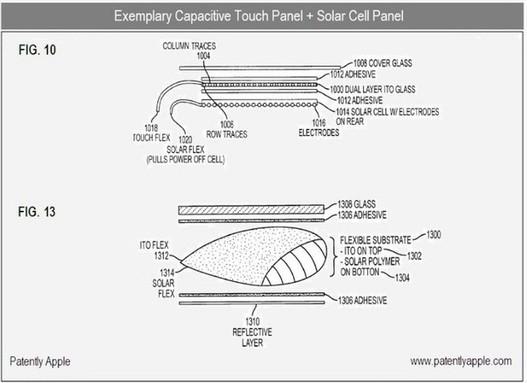 iPhone 6 - Recharge solaire envisagée ?