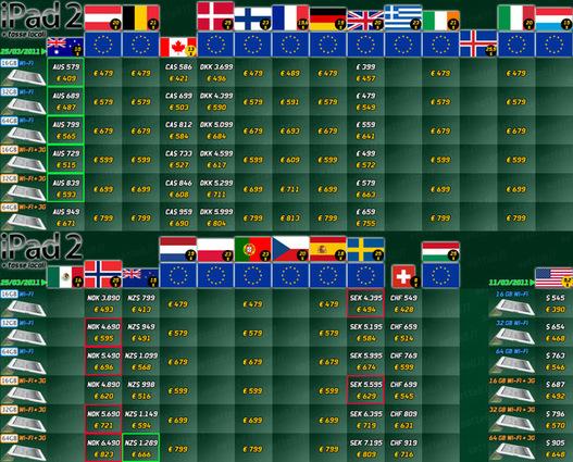 iPad 2 - Les prix en Europe et ailleurs