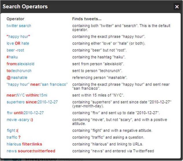 Twitter améliore son module de recherche