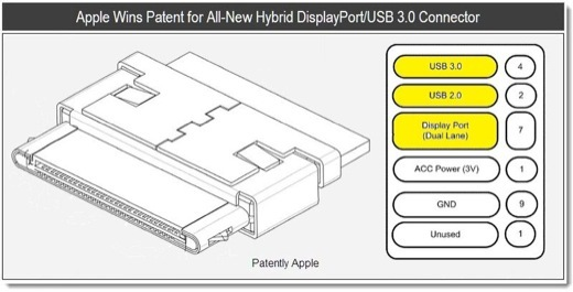 Apple - Un port associant l'USB 3.0 et Display Port ?