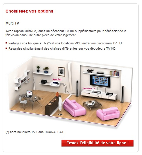 sfr propose l 39 option multi tv pour tous ses abonn s. Black Bedroom Furniture Sets. Home Design Ideas