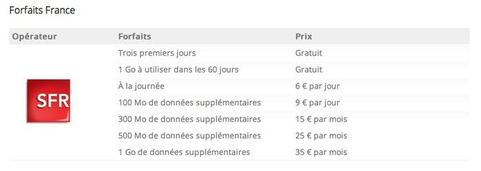 SFR partenaire 3G des Chromebook en France ( 1 Go gratuit )