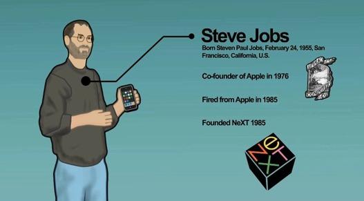 L'histoire de l'iPhone en vidéo en hommage à Steve Jobs
