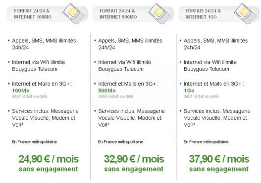 Bouygues Telecom baisse les forfaits B&You