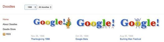 Tous les Doodle Google de 1998 à aujourd'hui
