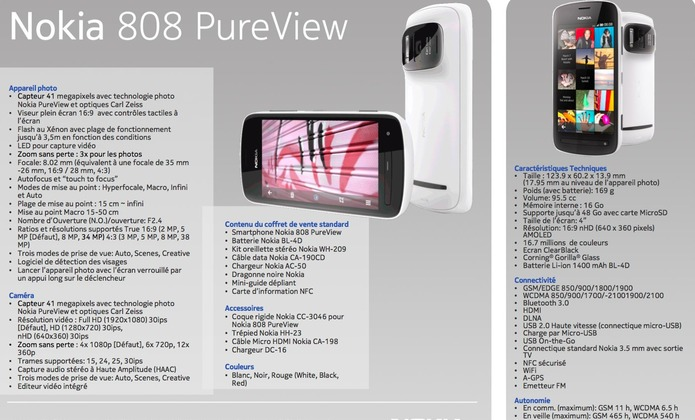 Nokia Lumia 610, Lumia 900 et 808 PureView - Prix et caractéristiques