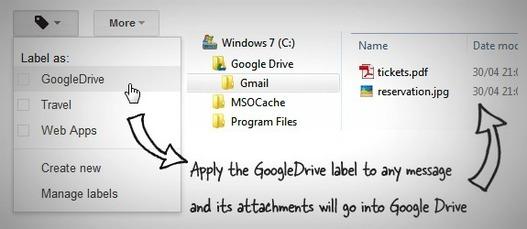 Envoyer vos pièces jointes de Gmail dans Google Drive en 1 clic