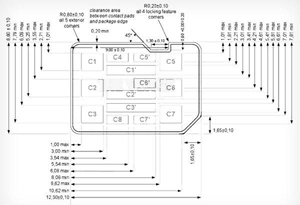 Nano-Sim - Motorola et RIM font avancer le projet
