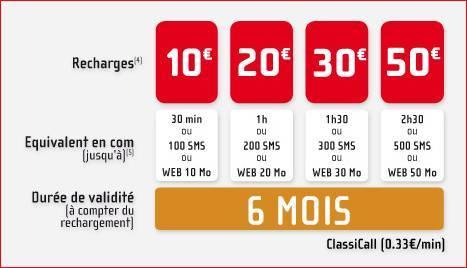 NRJ Mobile fait évoluer ses recharges mobiles