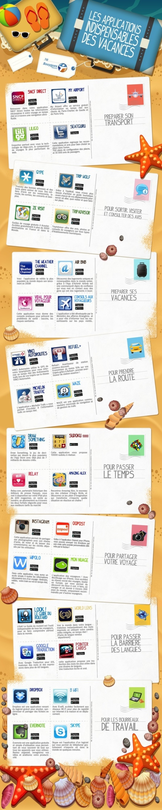 Les applications indispensables de l'été en 1 image