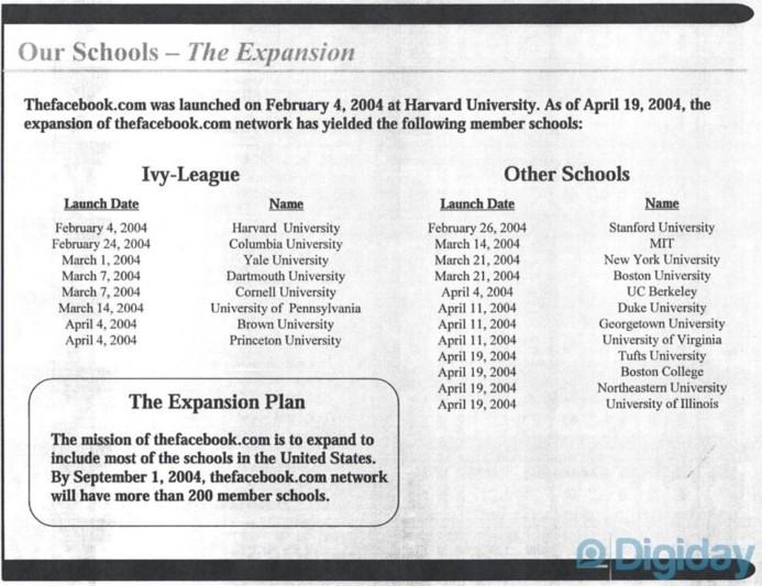 Quand Facebook était TheFacebook en 2004