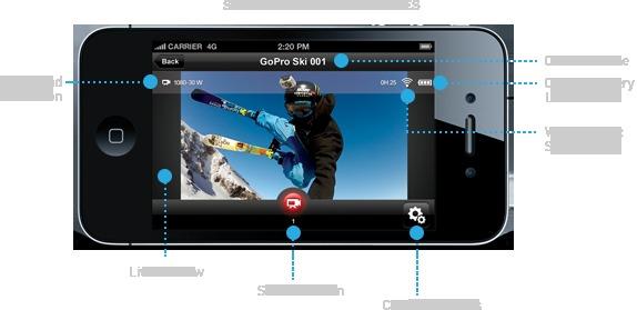 La Go Pro peut enfin embarquer un écran avec Go Pro App
