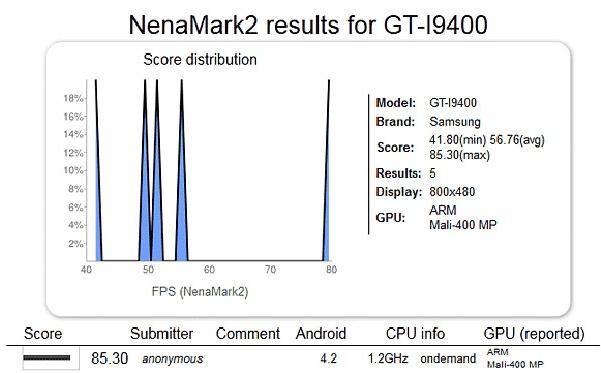 Samsung Galaxy S4 - Premier souffle et une sortie au 1er trimestre 2013 ?