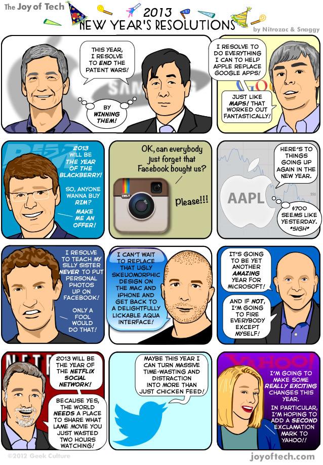Les résolutions 2013 des stars du High Tech