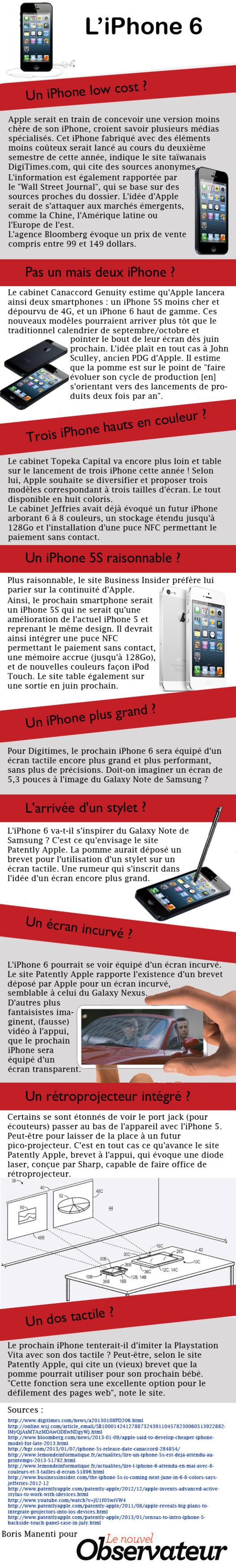 iPhone 5S ou iPhone 6 - Que pouvons nous attendre d'Apple