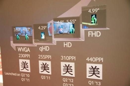 Samsung Galaxy S4 - Un écran 4.99 pouces Full HD 440 PPI (confirmé par Samsung)