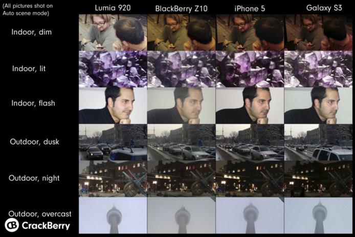 crédit image crackberry.com
