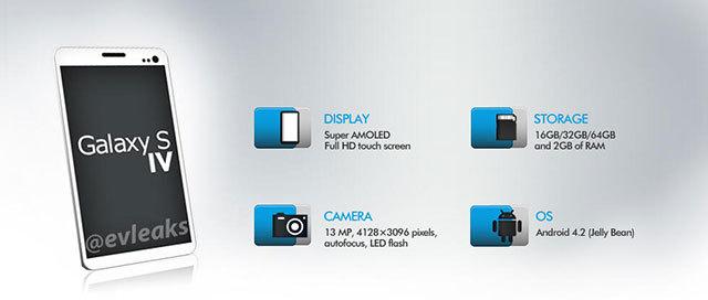 Galaxy S4 - Les dernières infos, photos et caractéristiques