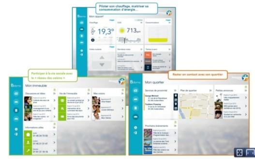 B.Domo - Bouygues Telecom lance une application pour gérer son appartement à distance
