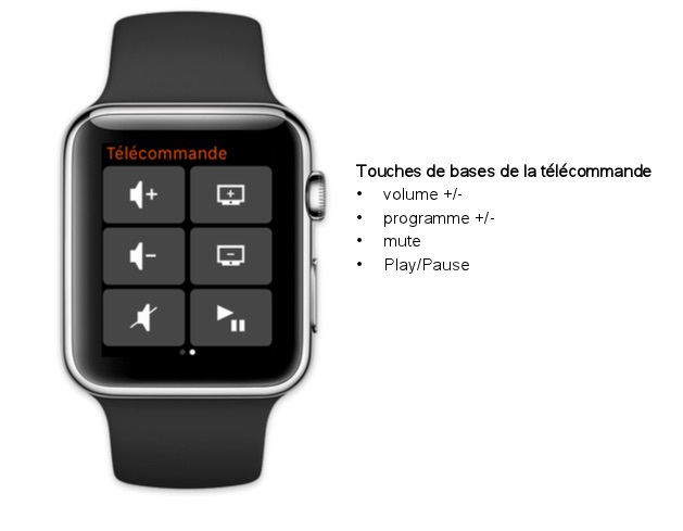 Pilotez la télé d'Orange avec l'application TVcommande pour Apple Watch